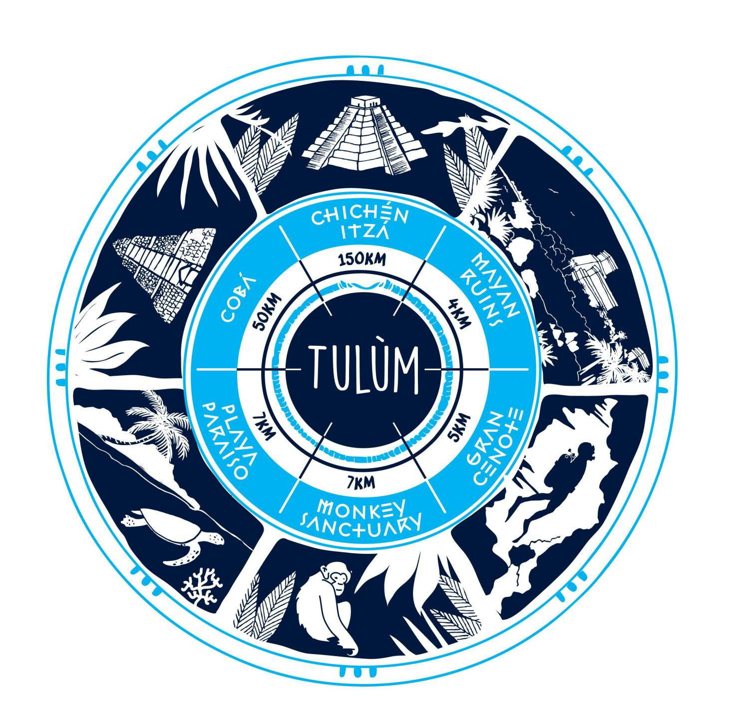 Attraction map from Tulum