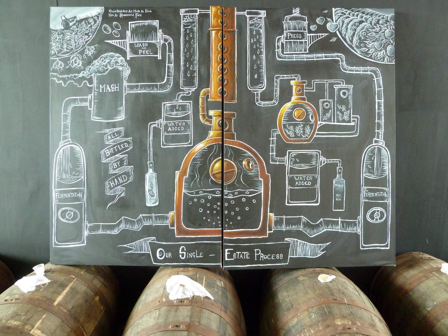 Chase gin distillery, Gin making process map, London