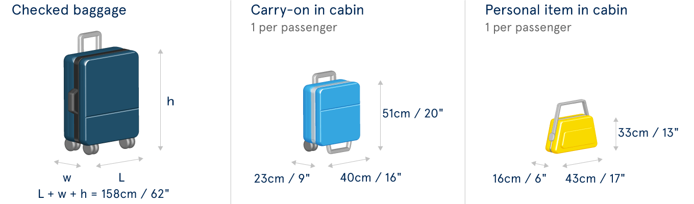 Air Transat carry on and checked baggage allowance